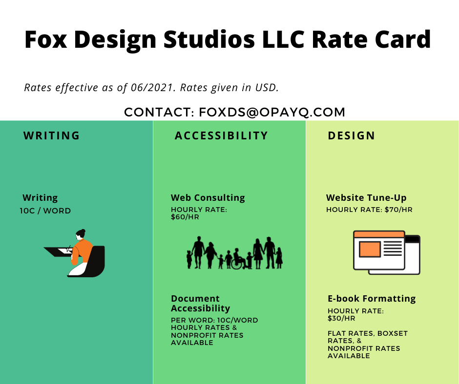 Rate card describing writing, accessibility, and design services. Rates vary depending on service: writing starts at 10 cents USD a word, accessibility starts at 10 cents a word or at an hourly rate of $60 USD an hour, and services like website tune-ups and ebook formatting are at different rates. Nonprofit rates and other payment arrangements available.